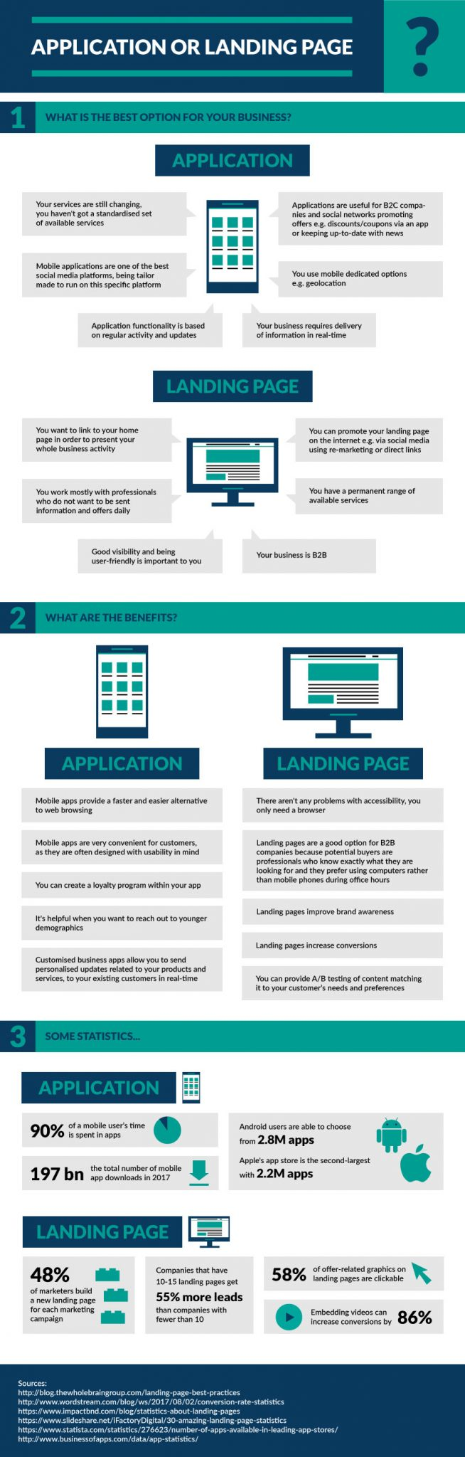 Landing Page vs Application - Infographic 3