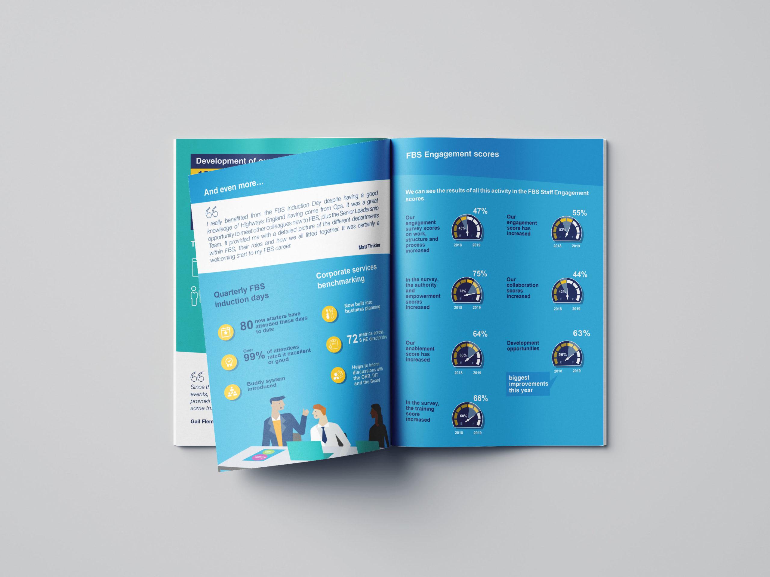 Infographic based brochure design